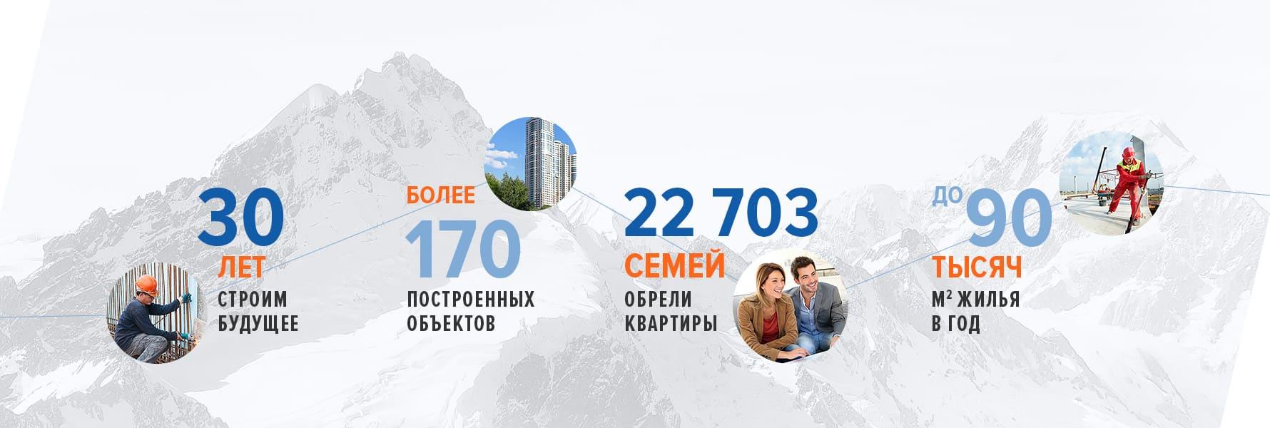 монолитхолдинг красноярск банкротство